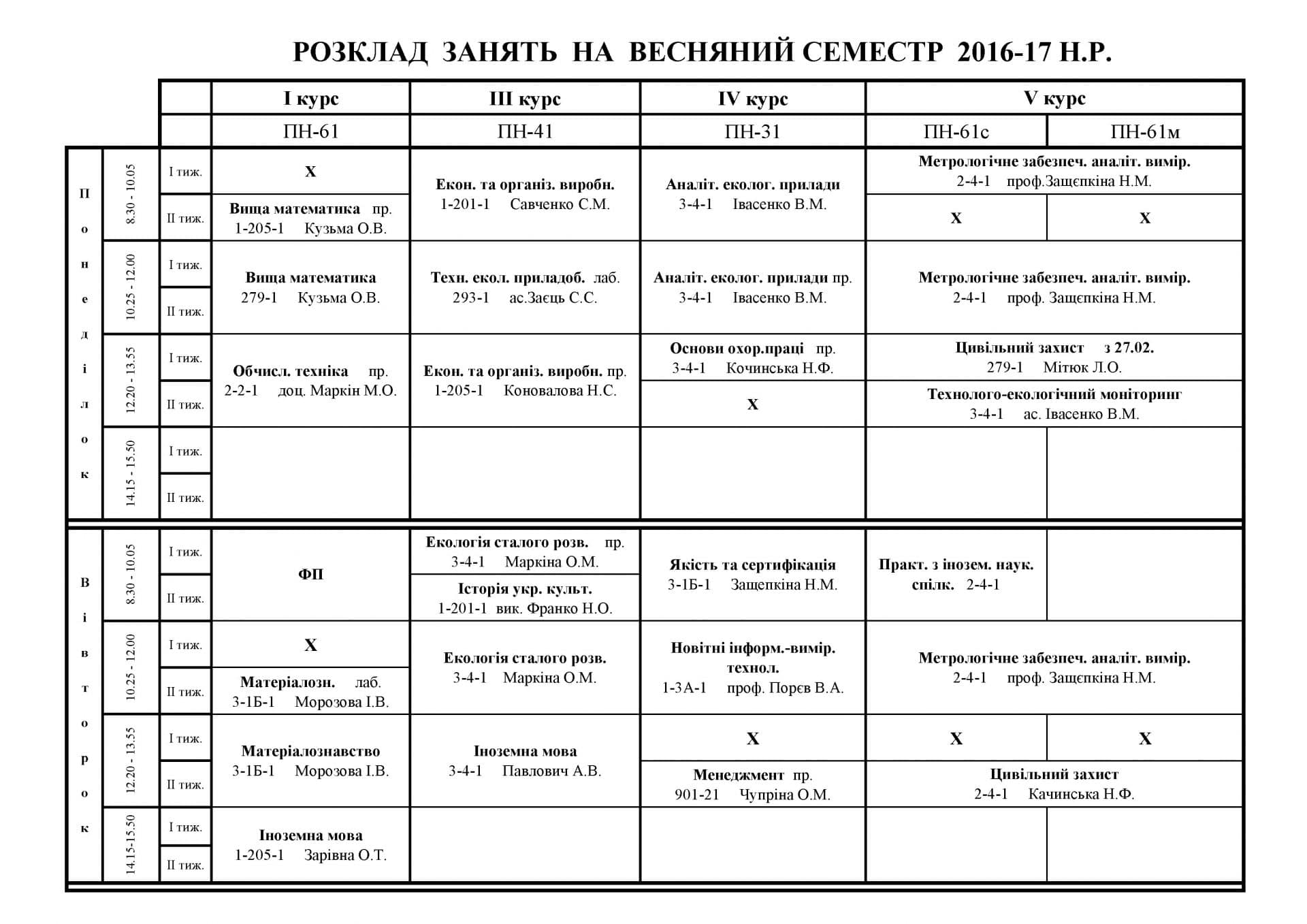 2_semestr_2016-2017_n.r_1