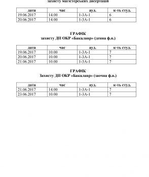Графік захисту кваліфікаційних робіт студентів випускних курсів кафедри НАЕПС