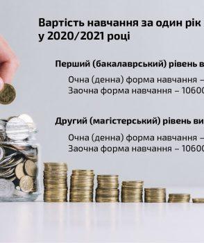 Вартість навчання у 2020/2021 році
